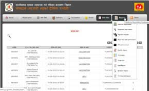 Real time reports of M-Health system